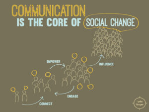 Social Change Communication is key to Advocacy